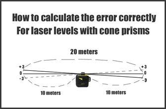 Error-calculation