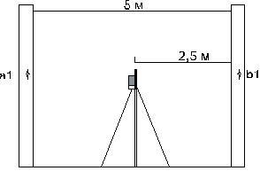 accuracy check 1
