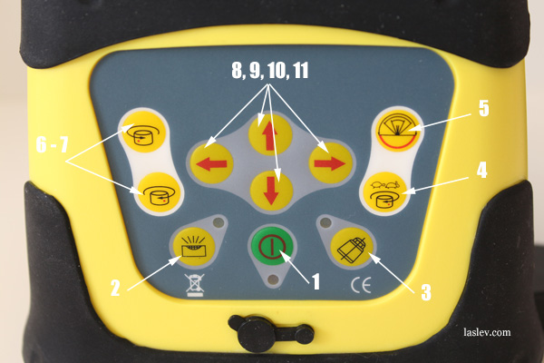 control panel laser level Firecore FRE207R