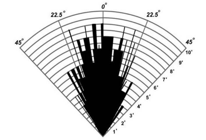 signal diagram