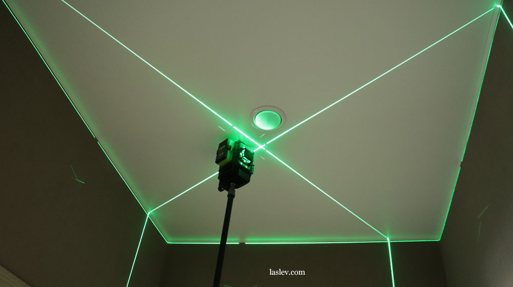Marking the horizon with a laser level as close to the ceiling as possible.